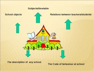 Subjects/timetable Relations between teachers/students School objects The des
