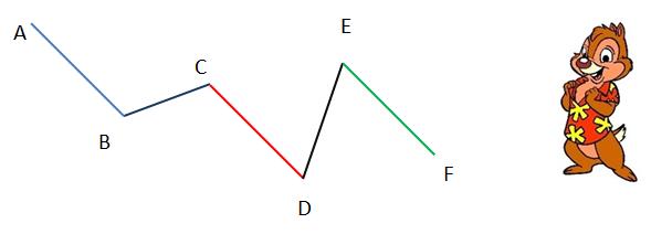 длина отрезка длина ломанной задачи Популярные