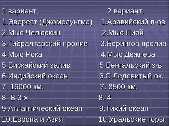 1 вариант. 2 вариант. 1.Эверест (Джомолунгма) 1.Аравийский п-ов 2.Мыс Челюски...