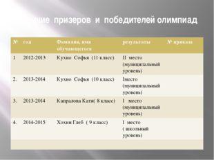 Наличие призеров и победителей олимпиад № год Фамилия,имя обучающегося резуль