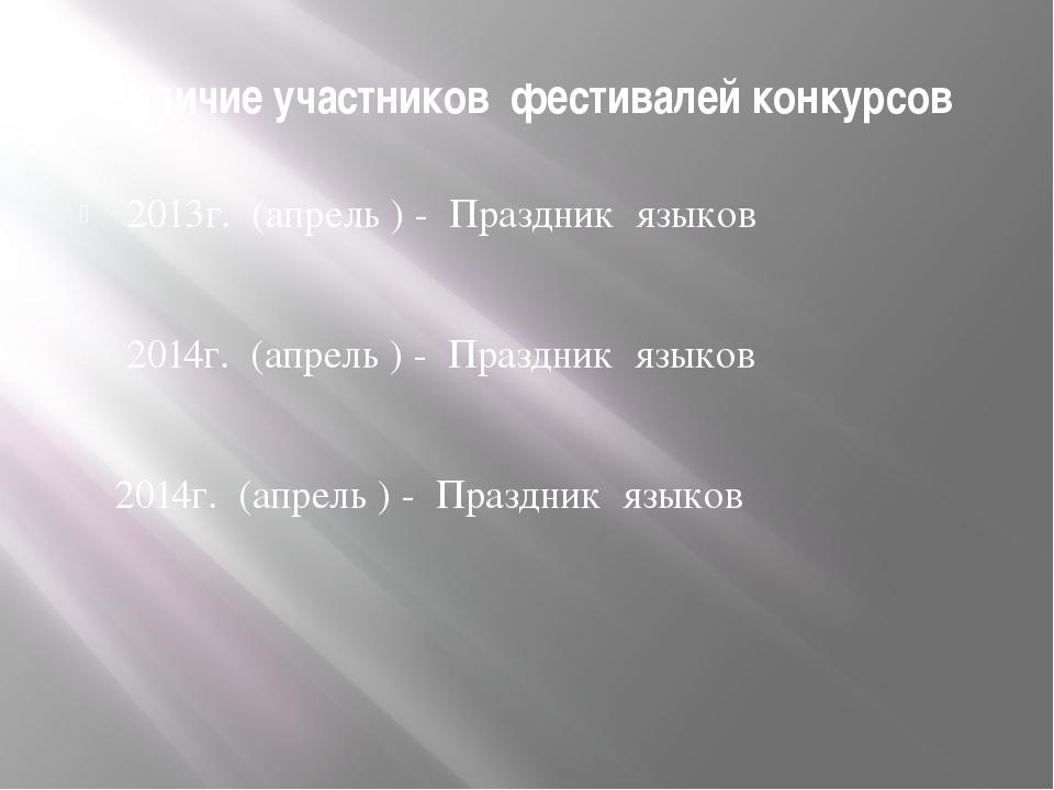 Наличие участников фестивалей конкурсов 2013г. (апрель ) - Праздник языков 20...