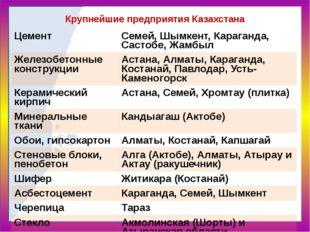 Крупнейшие предприятия Казахстана Цемент Семей,Шымкент,Караганда,Састобе,Жамб
