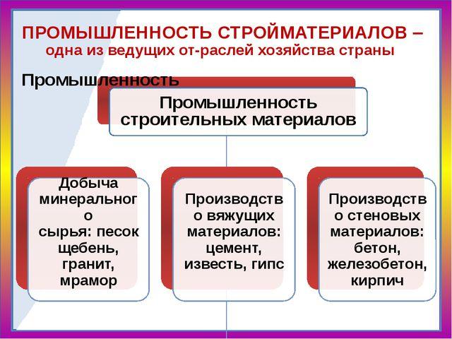 ПРОМЫШЛЕННОСТЬ СТРОЙМАТЕРИАЛОВ – одна из ведущих отраслей хозяйства страны