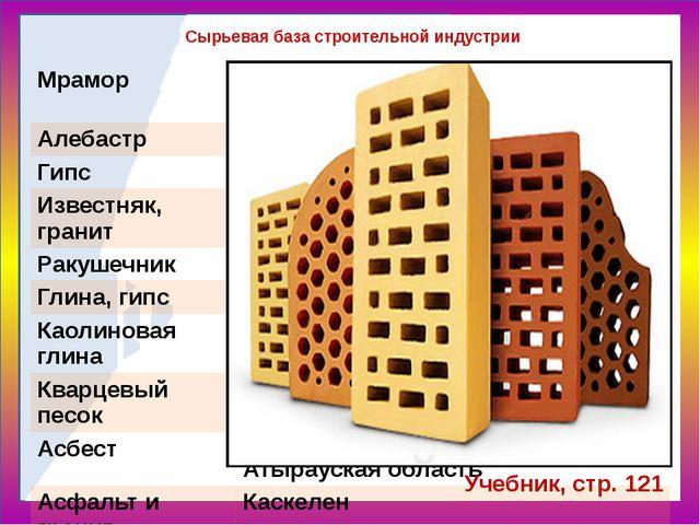 Сырьевая база строительной индустрии Учебник, стр. 121 Мрамор Текели (Алматы)...