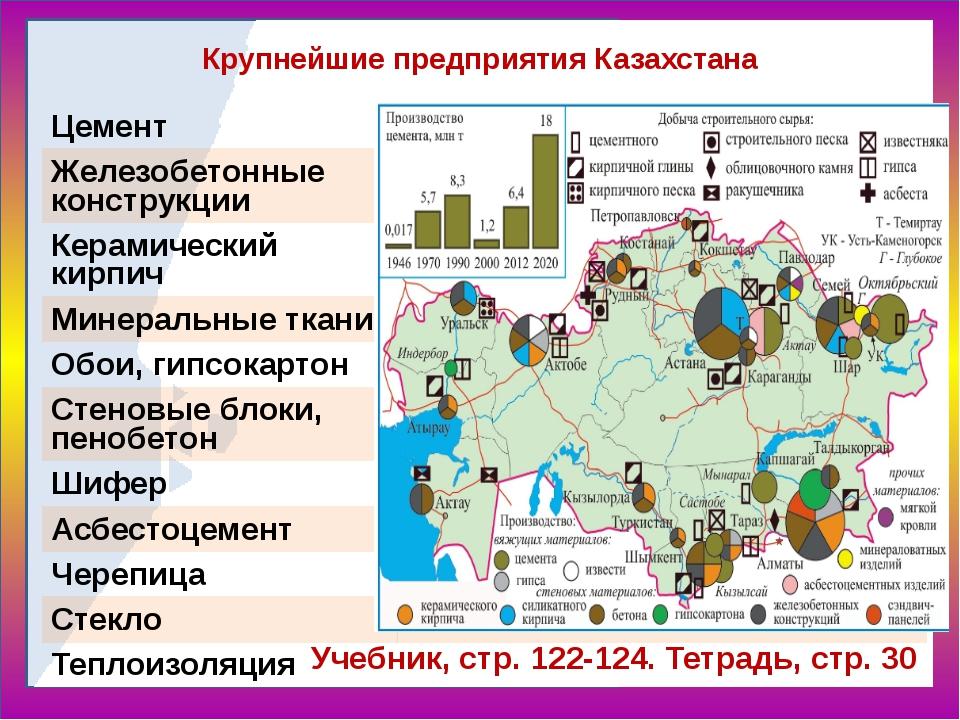 Крупнейшие предприятия Казахстана Учебник, стр. 122-124. Тетрадь, стр. 30 Цем...