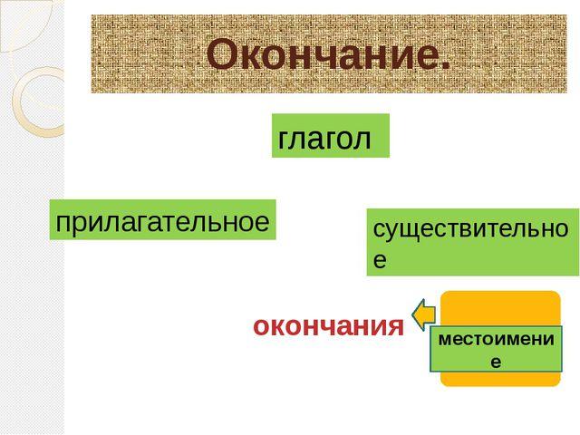Окончание. прилагательное глагол существительное окончания местоимение ые