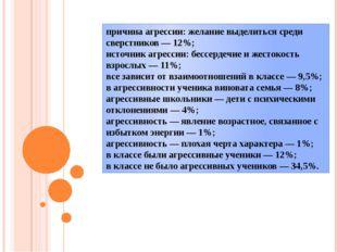 причина агрессии: желание выделиться среди сверстников — 12%; источник агресс