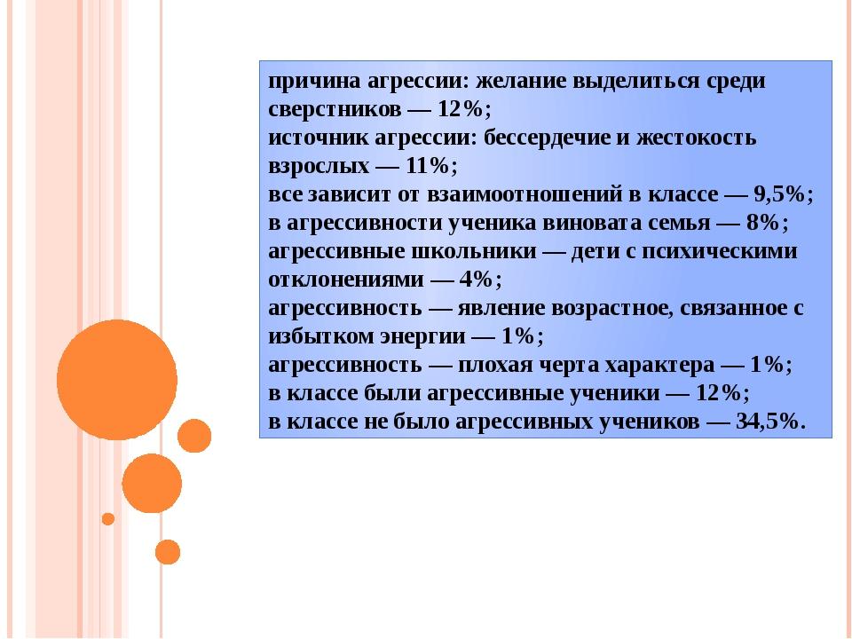 причина агрессии: желание выделиться среди сверстников — 12%; источник агресс...