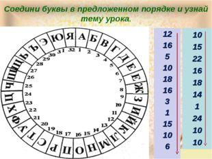 Соедини буквы в предложенном порядке и узнай тему урока. 12 16 5 10 18 16 3 1