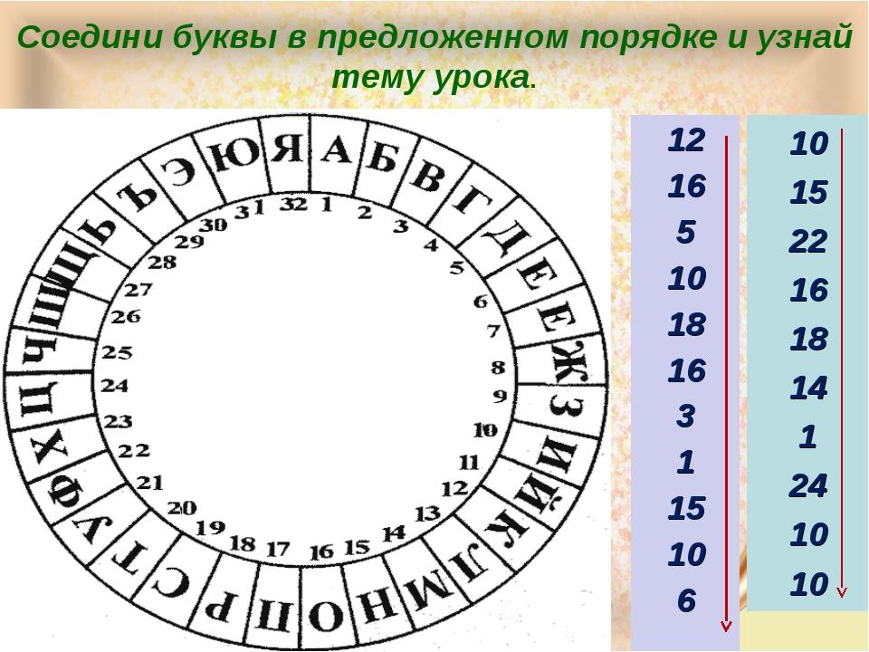 Соедини буквы в предложенном порядке и узнай тему урока. 12 16 5 10 18 16 3 1...