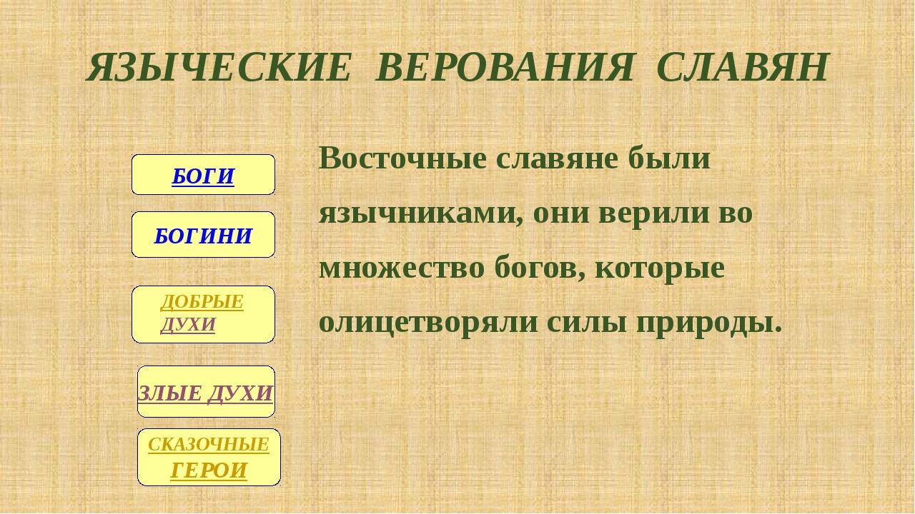 ЯЗЫЧЕСКИЕ ВЕРОВАНИЯ СЛАВЯН Восточные славяне были язычниками, они верили во м...