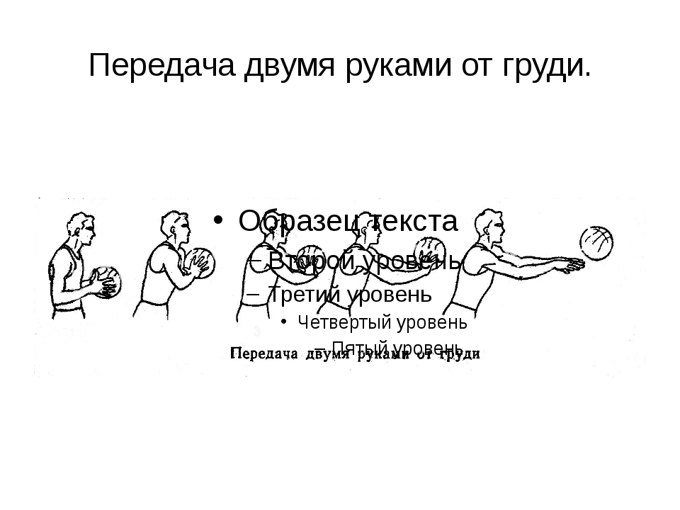 Передача двумя руками от груди.