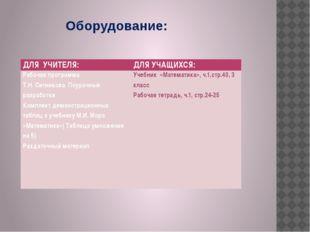 Оборудование: ДЛЯ УЧИТЕЛЯ: ДЛЯ УЧАЩИХСЯ: Рабочая программа Т.Н.Ситникова. По