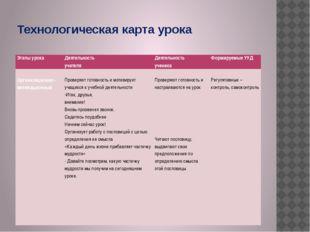 Технологическая карта урока Этапы урока Деятельность учителя Деятельность уче
