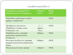Основной этап (2016 г.) Разработка маршрутов для экспедиционного велотуризма