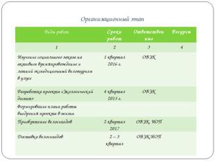 Организационный этап Виды работСроки работОтветственныеРесурсы 1234 Изу