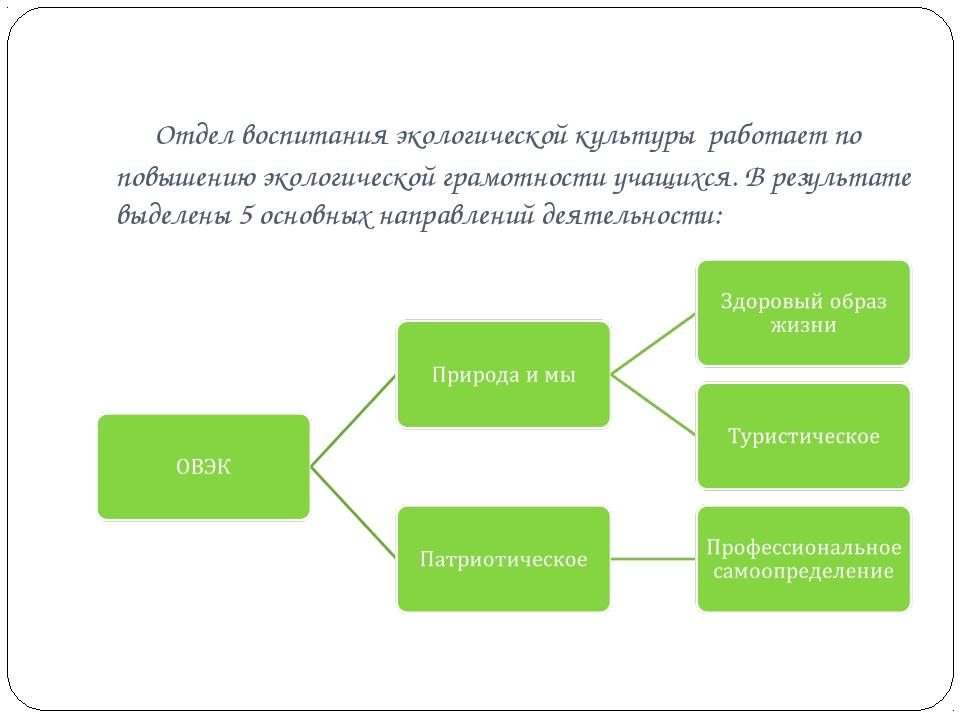 Отдел воспитания экологической культуры работает по повышению экологической...