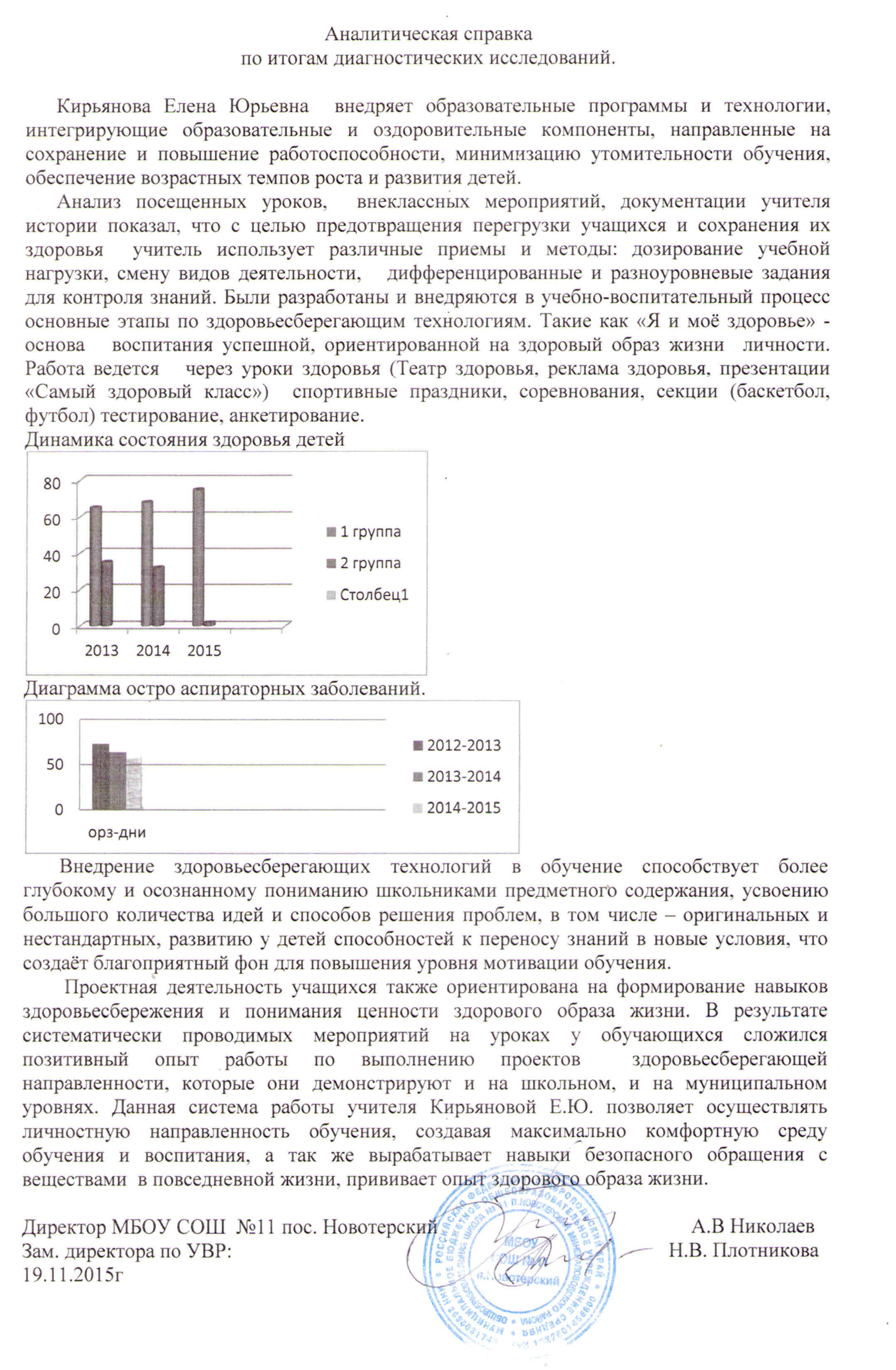 C:\Users\Сергей\Desktop\аналитсправка\Document_24.jpg