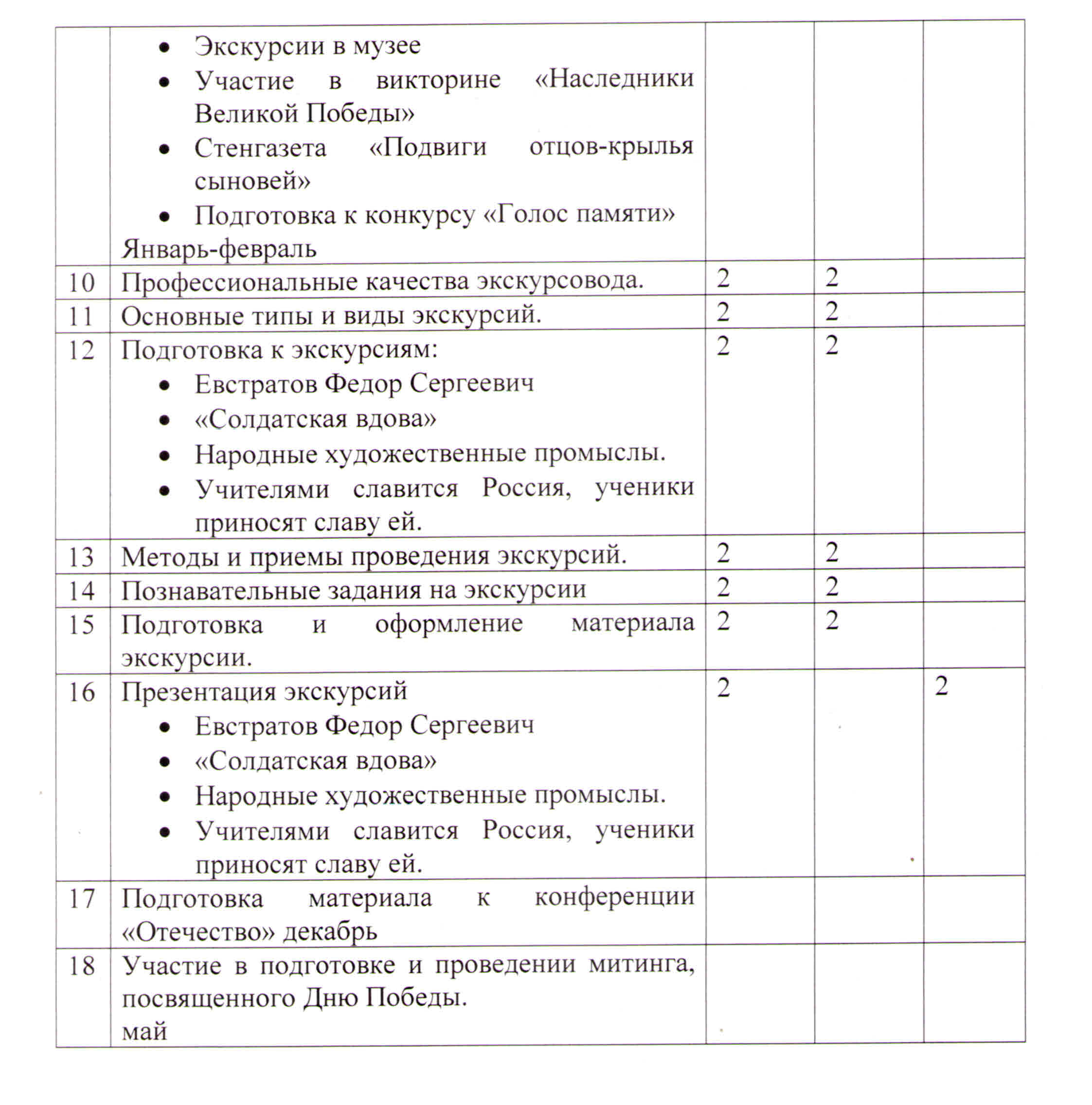 C:\Users\Сергей\Desktop\Document_26.jpg