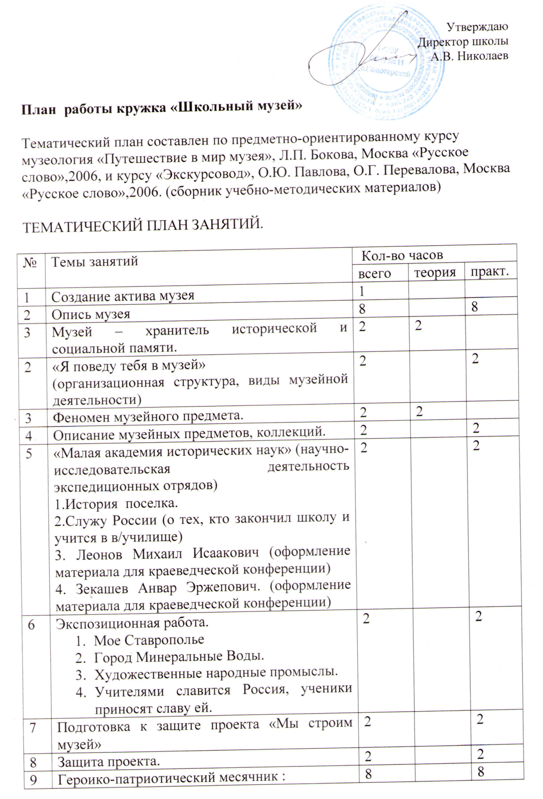 C:\Users\Сергей\Desktop\Document_25.jpg