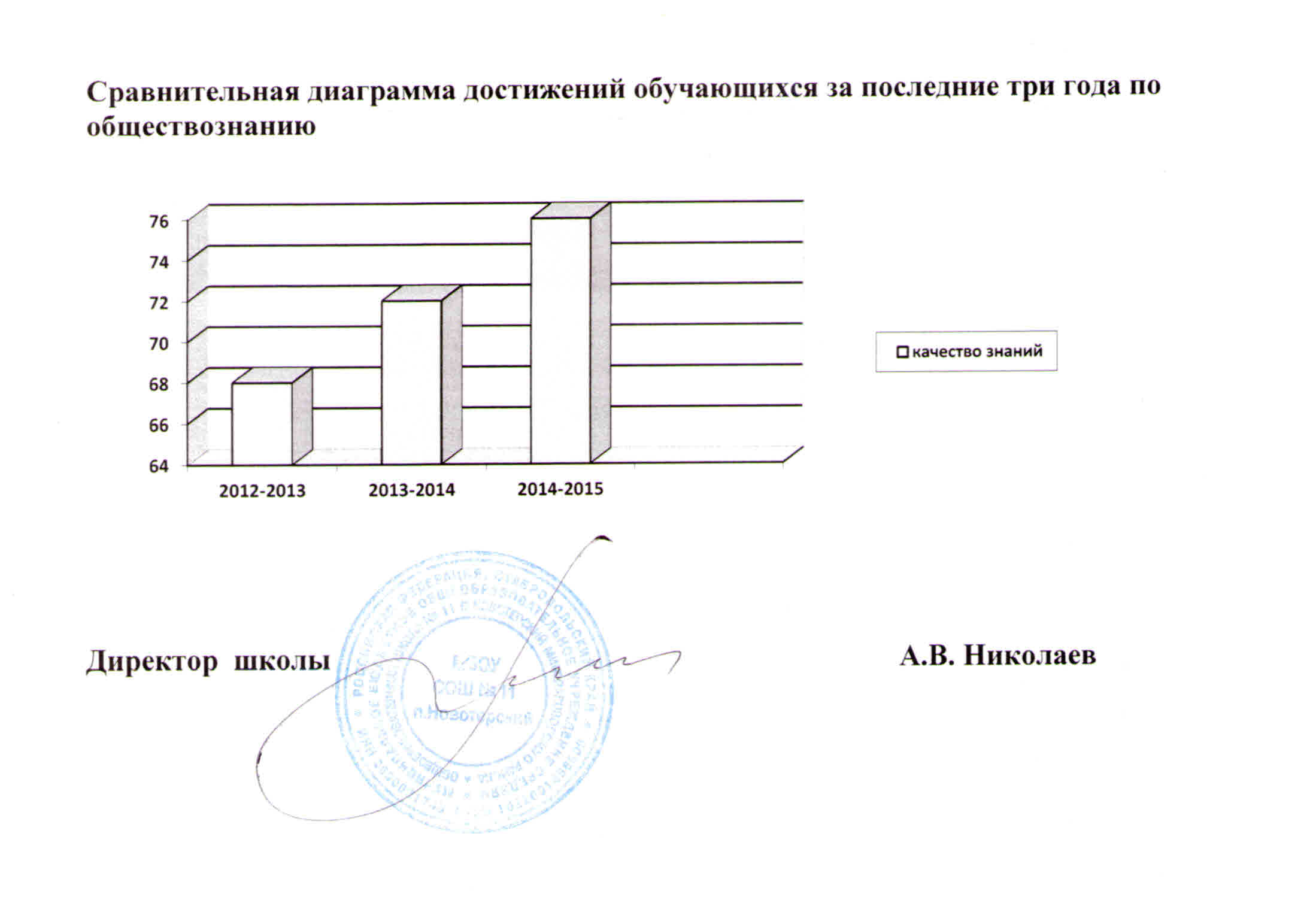 C:\Users\Сергей\Desktop\Document_19.jpg