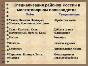 Специализация районов России в мелкотоварном производстве РайонСпециализация