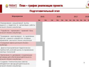 План – график реализации проекта * Подготовительный этап Мероприятия  2015
