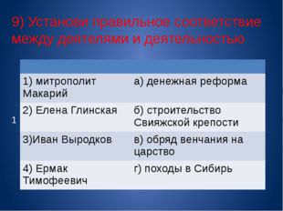 9) Установи правильное соответствие между деятелями и деятельностью 1 1) митр