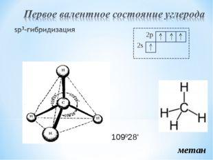 2p 2s 109028' метан