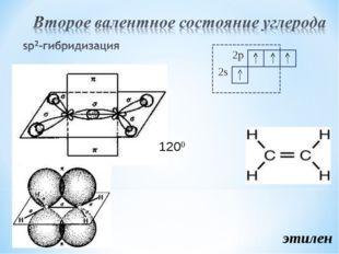 2p 2s этилен 1200