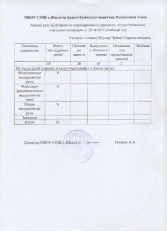 Описание: C:\Documents and Settings\User\Рабочий стол\Утвержденные грам\Изображение 053.jpg