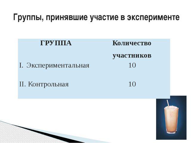 Группы, принявшие участие в эксперименте ГРУППА Количество участников Экспери...