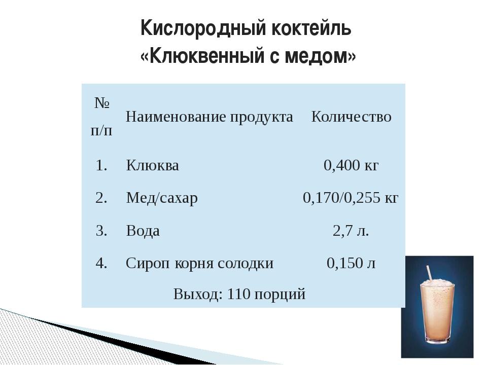 Кислородный коктейль «Клюквенный с медом» №п/п Наименование продукта Количест...