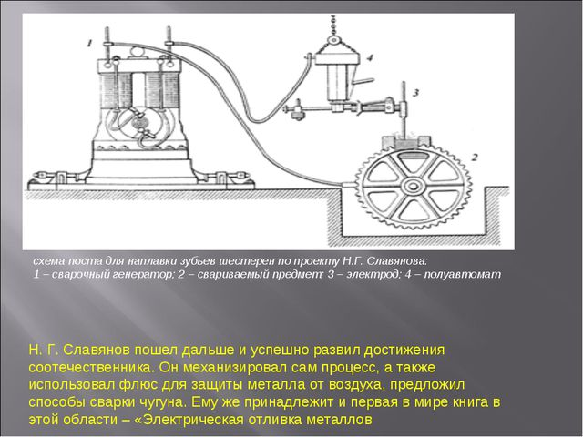 Н. Г. Славянов пошел дальше и успешно развил достижения соотечественника. Он...