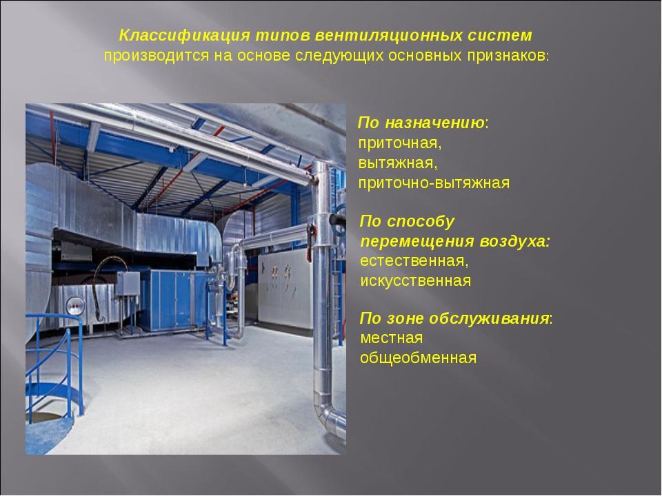 По зоне обслуживания: местная общеобменная По назначению: приточная, вытяжна...