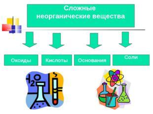 Сложные неорганические вещества Оксиды Основания Кислоты Соли