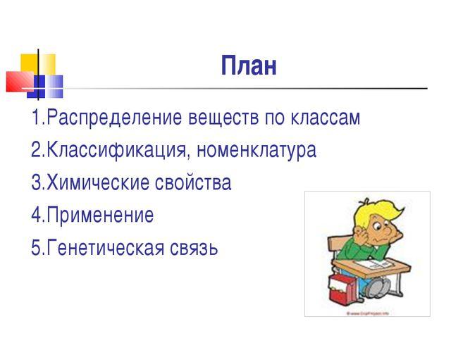 План 1.Распределение веществ по классам 2.Классификация, номенклатура 3.Химич...