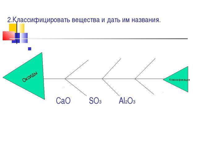 2.Классифицировать вещества и дать им названия. CaO SO3 Al2O3 Оксиды Классифи...