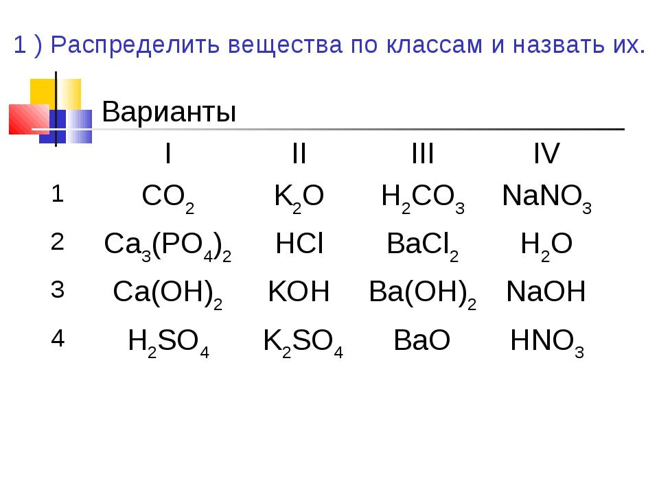 1 ) Распределить вещества по классам и назвать их.