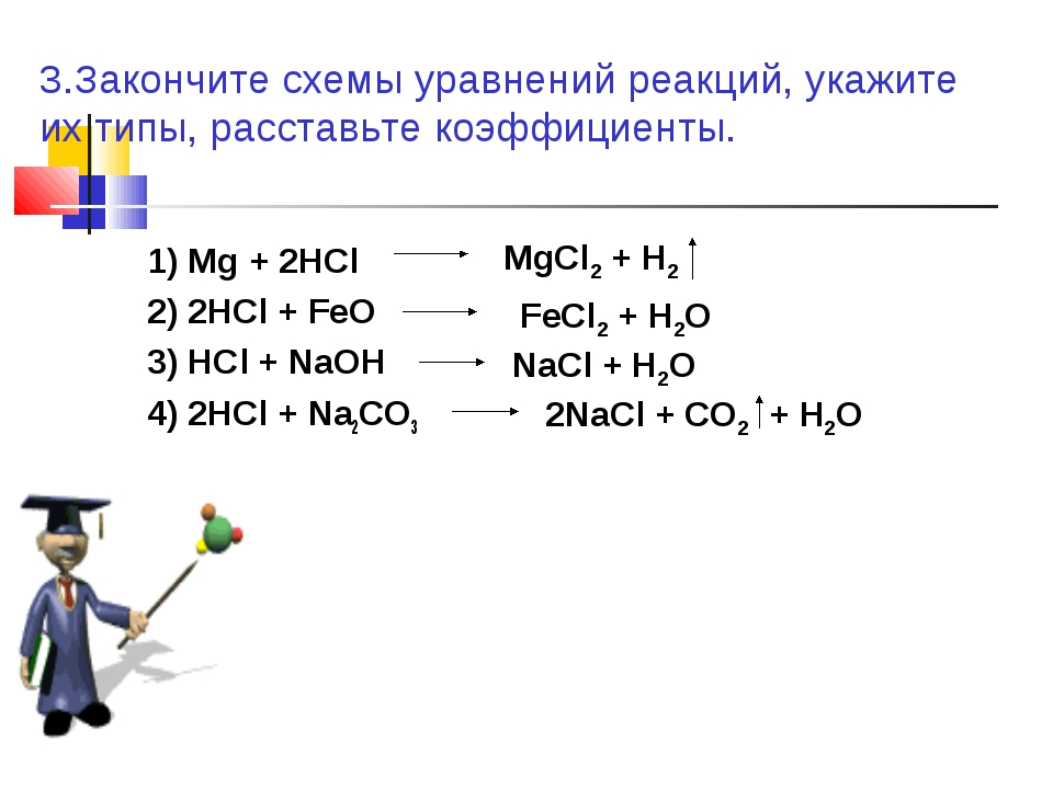 1) Mg + 2HCl 2) 2HCl + FeO 3) HCl + NaOH 4) 2HCl + Na2CO3 3.Закончите схемы у...