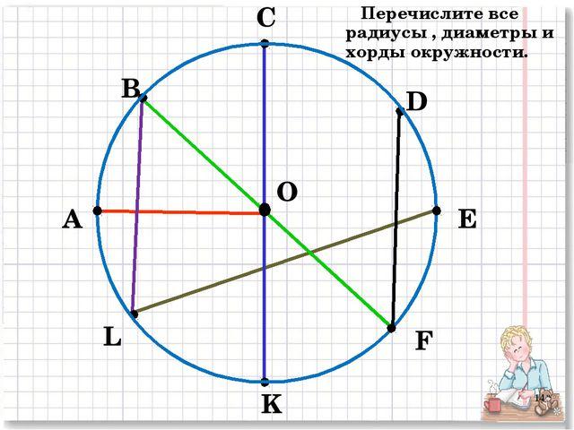 А В С D E F K L O Перечислите все радиусы , диаметры и хорды окружности. *