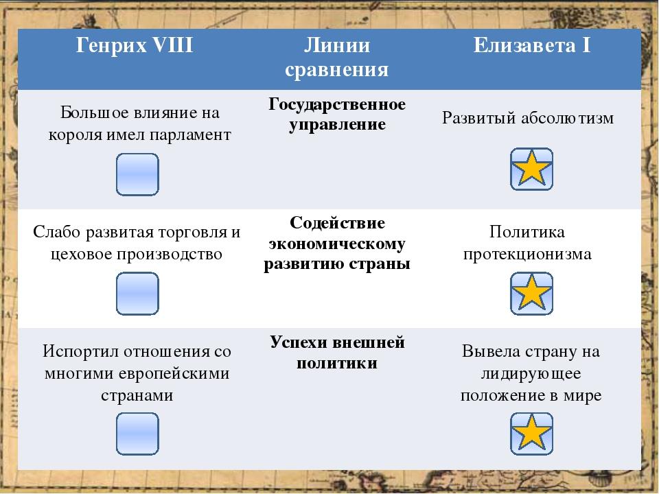 Домашнее задание: п. 13, вопросы и задания после параграфа