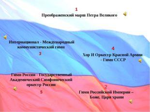 Преображенский марш Петра Великого Гимн Российской Империи – Боже, Царя храни