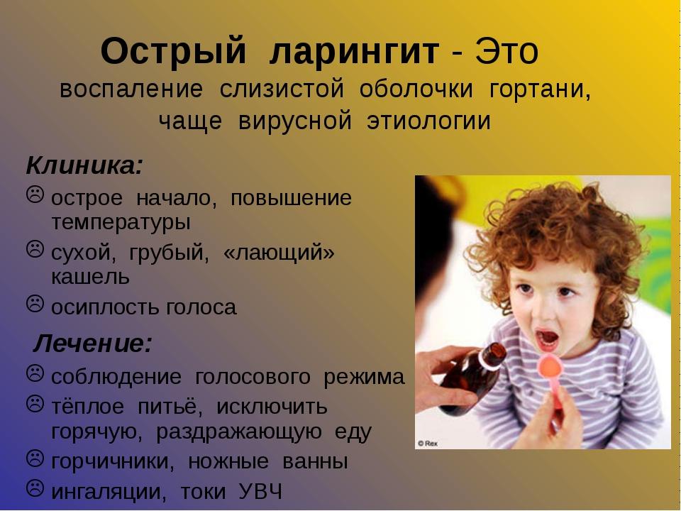 Острый ларингит - Это воспаление слизистой оболочки гортани, чаще вирусной эт...