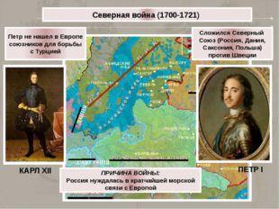 КРЫМСКАЯ ВОЙНА 1853-1856 гг. ГЛАВНЫЕ СОБЫТИЯ 18.11.1853 год – русский флот по