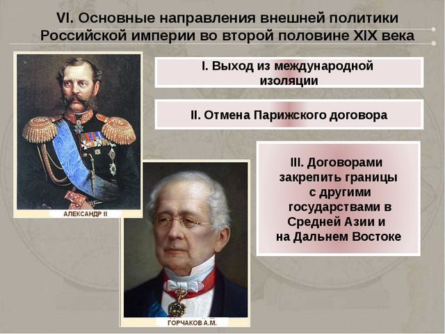 VII. Основные задачи и результаты внешней политики Российской империи в 80-90...