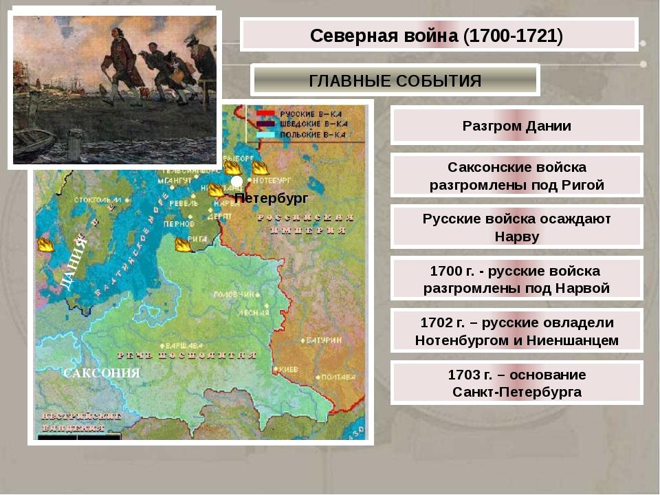 КРЫМСКАЯ ВОЙНА 1853-1856 гг. ГЛАВНЫЕ СОБЫТИЯ Март 1854 года – Англия и Франци...