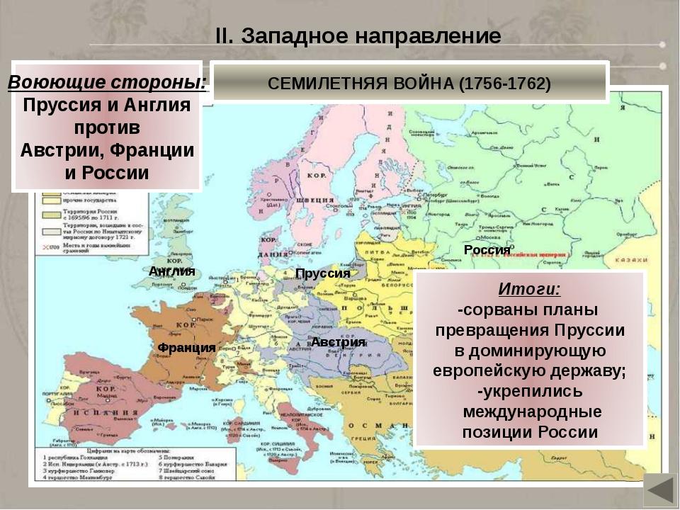II. Западное направление ИТОГИ ПОЛИТИКИ РОССИИ Территориально приблизилась к...