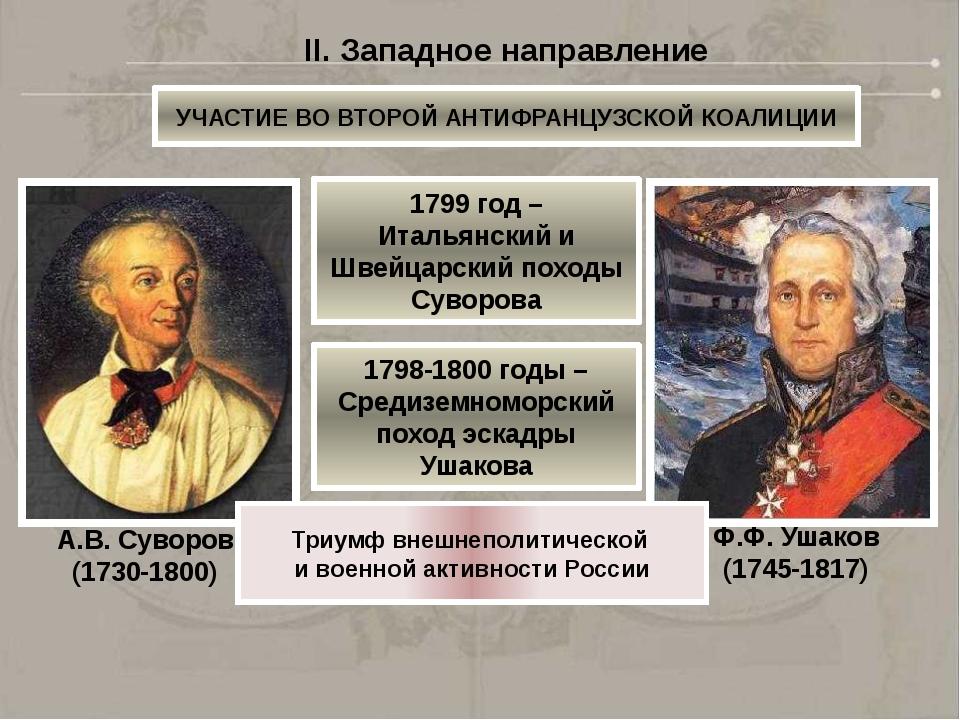 АЗОВ ВОРОНЕЖ III. Южное направление АЗОВСКИЕ ПОХОДЫ ПЕТРА I 1695 1696