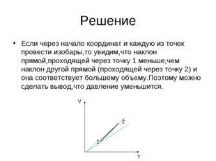 Решение Если через начало координат и каждую из точек провести изобары,то уви